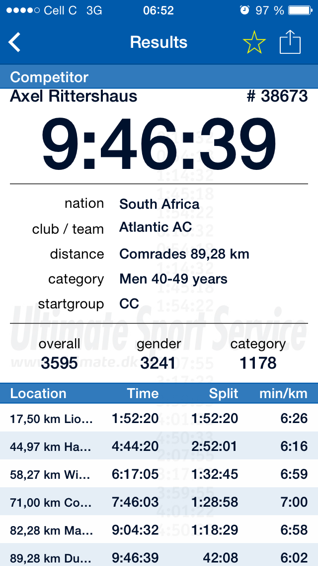 Comrades 2014 – Done and dusted… 03.06.2014